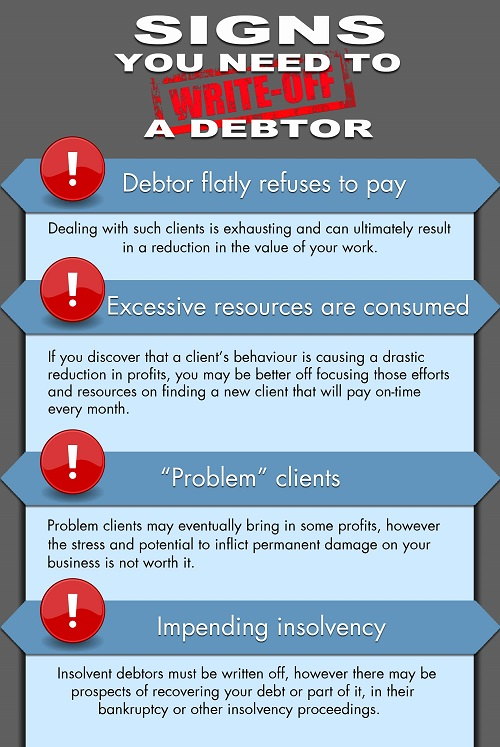 Signs need to write of debtor