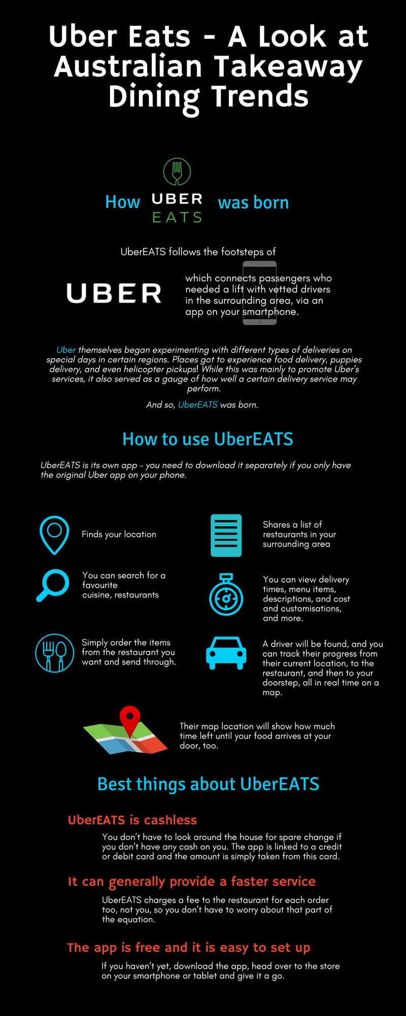 Uber Eats - What Is It A Look at Australian Takeaway Dining Trends