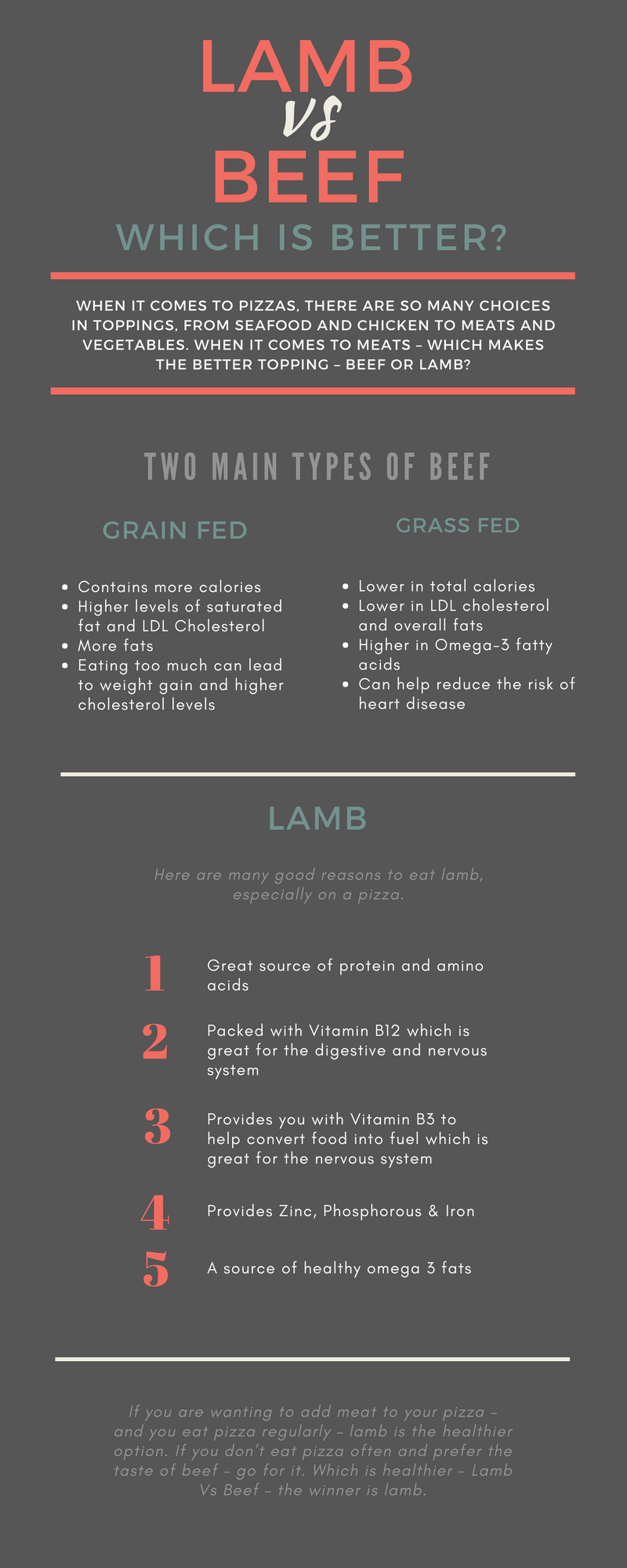 Lamb Vs Beef - Which Pizza is The Best For You