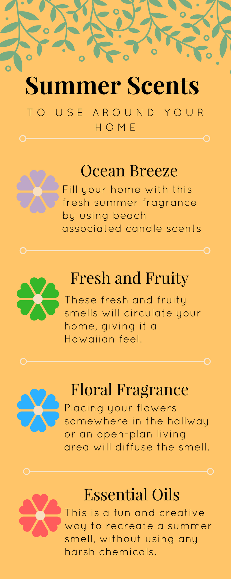 Summer Scents to use around your home